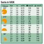 Tobera regulable para difusores 6-VAN. Bolsa de 5 Unidades