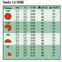 Tobera regulable para difusores 12-VAN